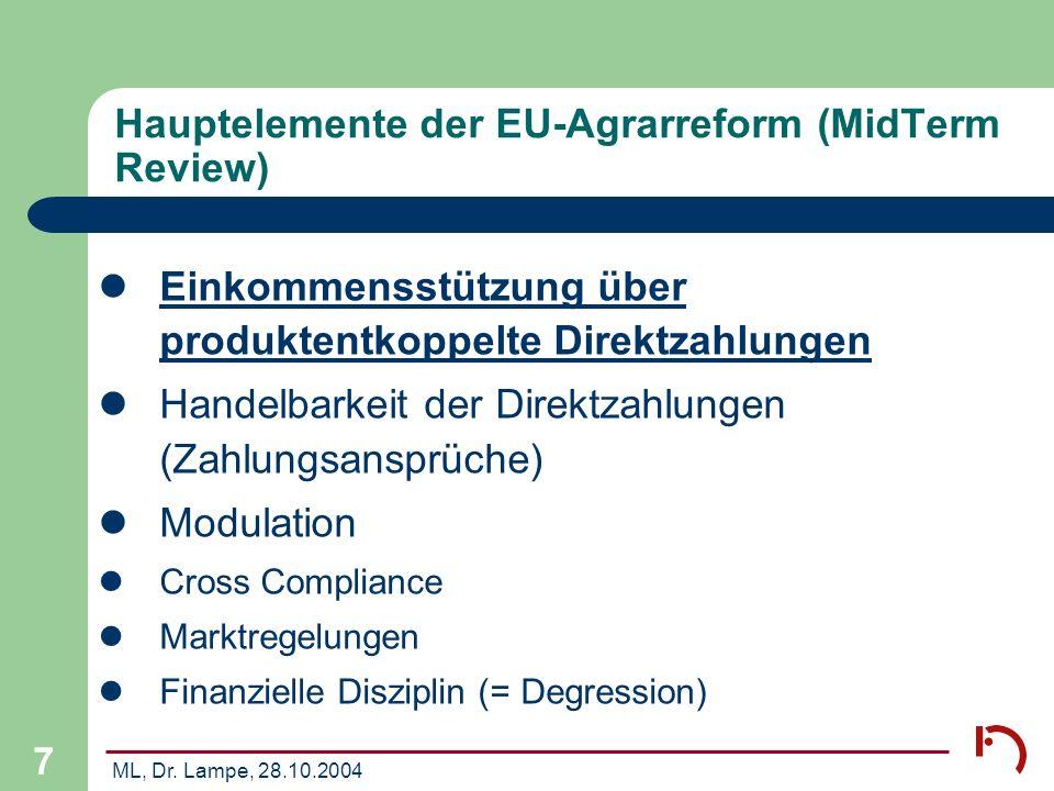 ML, Dr. Lampe, 28.10.2004 7 Hauptelemente der EU-Agrarreform (MidTerm Review) Einkommensstützung über produktentkoppelte Direktzahlungen Handelbarkeit