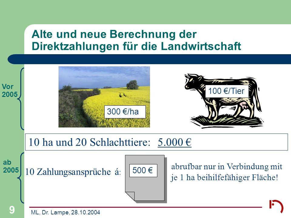 ML, Dr. Lampe, 28.10.2004 9 Alte und neue Berechnung der Direktzahlungen für die Landwirtschaft 100 /Tier 10 ha und 20 Schlachttiere: 5.000 500 10 Zah