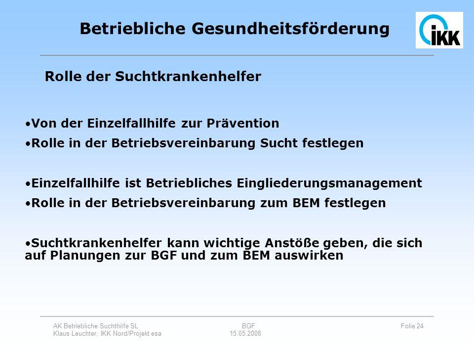 AK Betriebliche Suchthilfe SL BGF Folie 24 Klaus Leuchter, IKK Nord/Projekt esa 15.05.2008 Betriebliche Gesundheitsförderung Rolle der Suchtkrankenhel