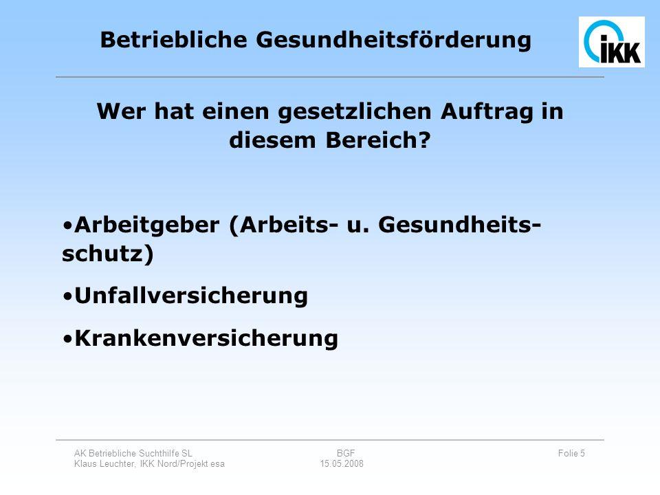 AK Betriebliche Suchthilfe SL BGF Folie 6 Klaus Leuchter, IKK Nord/Projekt esa 15.05.2008 Arbeits- und Gesundheitsschutz enthält Präventionsverpflichtungen für Betriebe: Verhütung arbeitsbedingter Gesundheits- gefahren Betriebliche Gesundheitsförderung