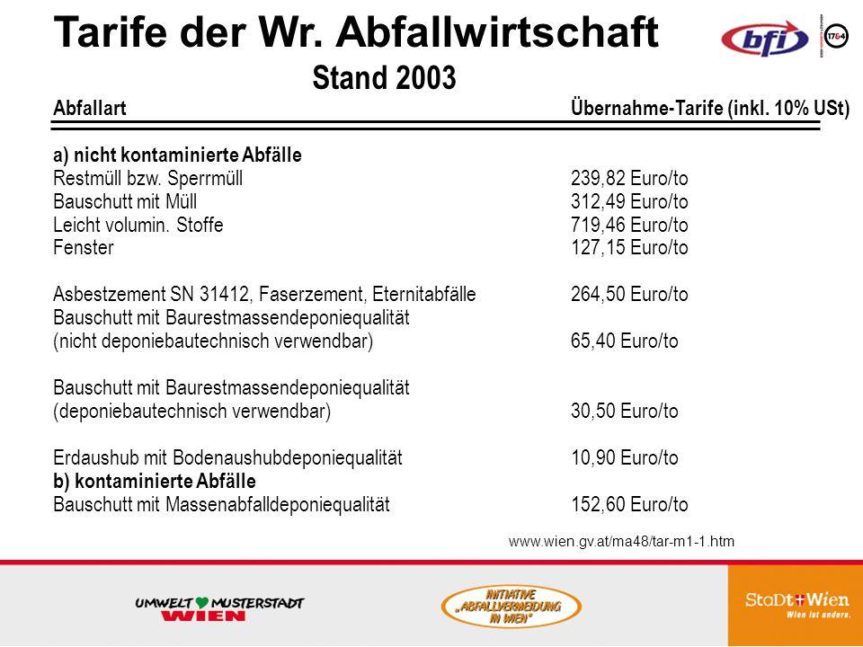 Tarife der Wr.Abfallwirtschaft Stand 2003 AbfallartÜbernahme-Tarife (inkl.