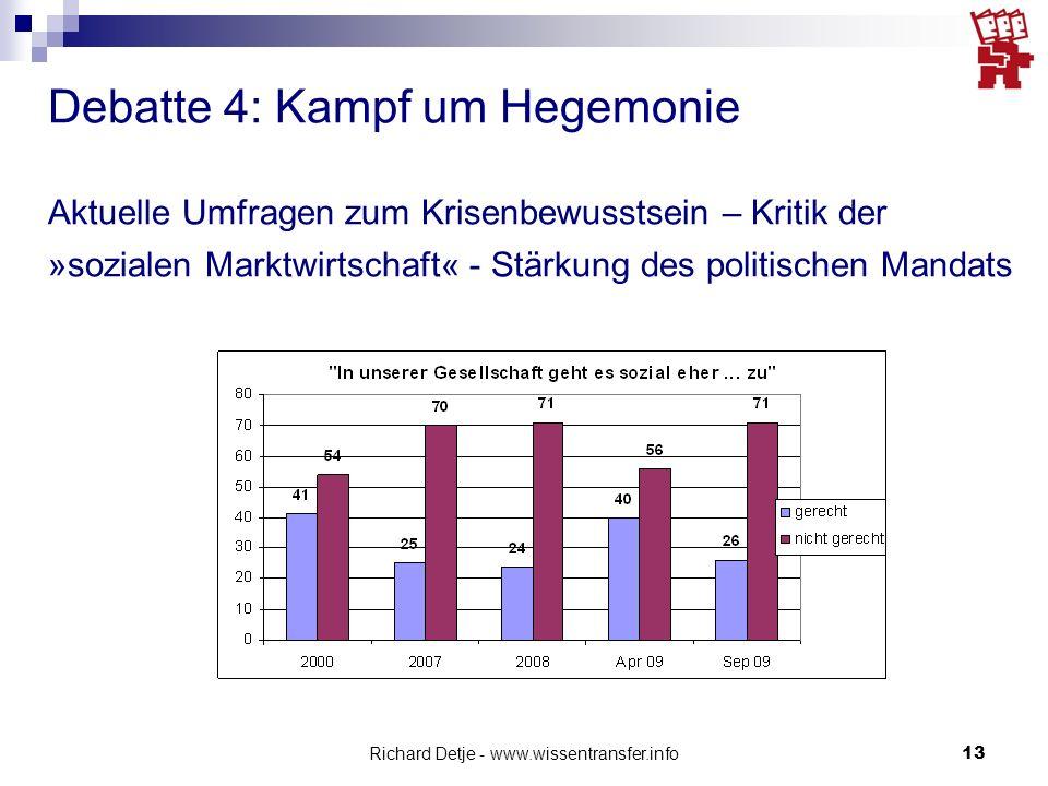 Richard Detje - www.wissentransfer.info13 Debatte 4: Kampf um Hegemonie Aktuelle Umfragen zum Krisenbewusstsein – Kritik der »sozialen Marktwirtschaft