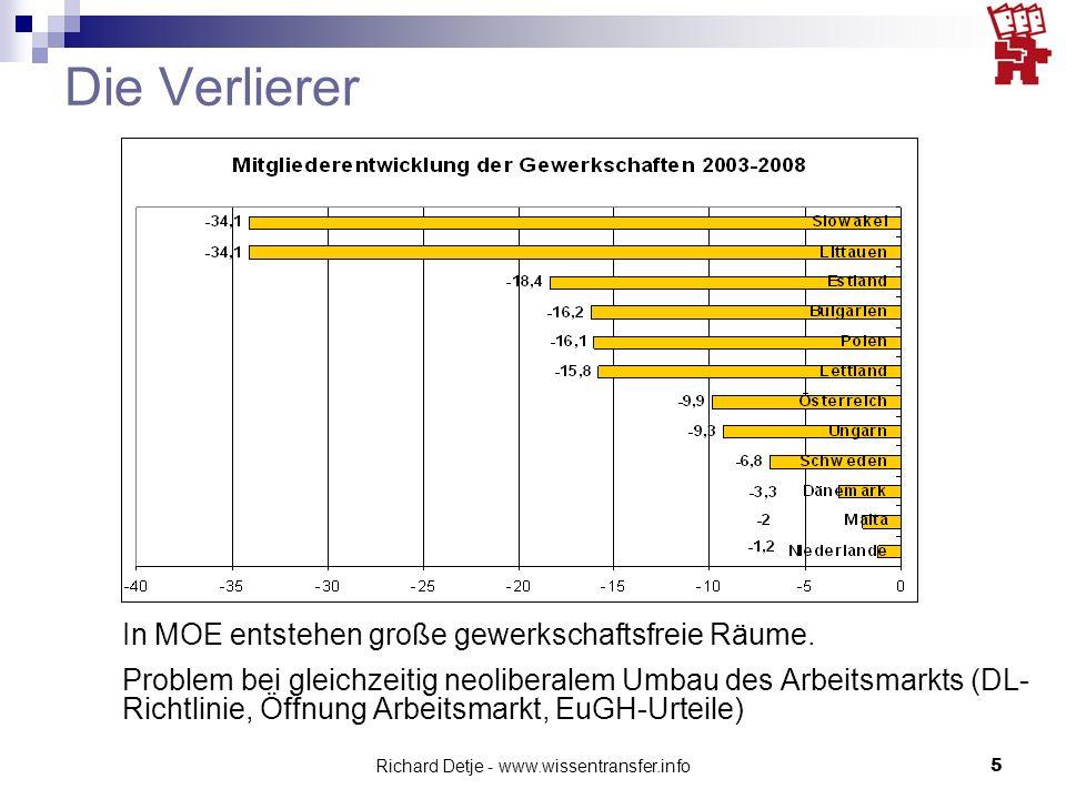 Richard Detje - www.wissentransfer.info5 Die Verlierer In MOE entstehen große gewerkschaftsfreie Räume. Problem bei gleichzeitig neoliberalem Umbau de
