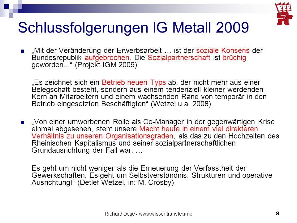 Richard Detje - www.wissentransfer.info8 Schlussfolgerungen IG Metall 2009 Mit der Veränderung der Erwerbsarbeit … ist der soziale Konsens der Bundesr