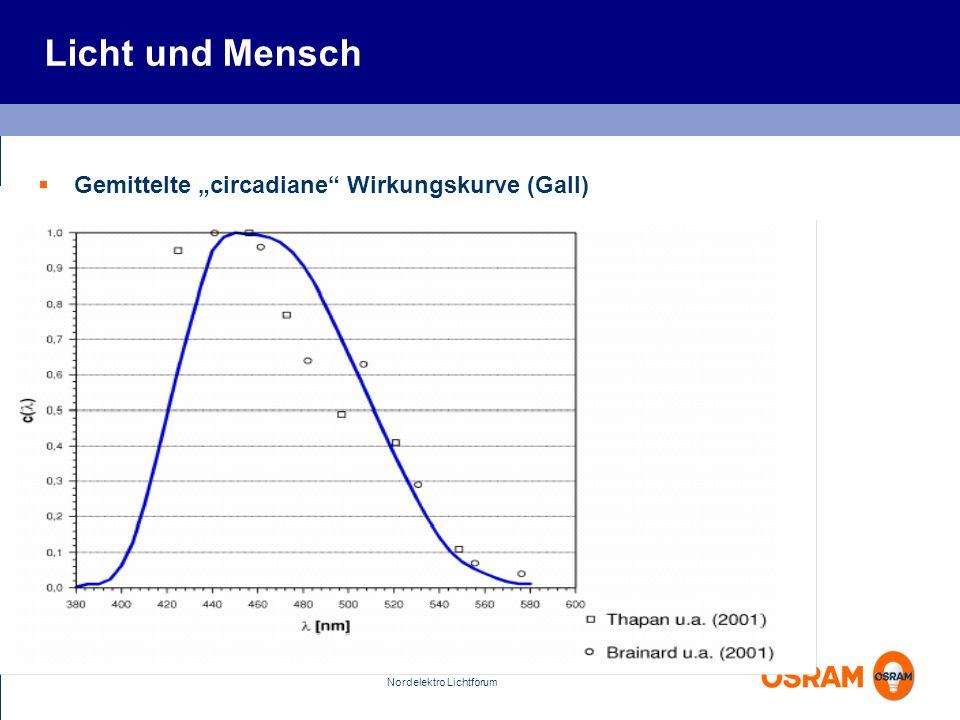 Nordelektro Lichtforum Licht und Mensch Gemittelte circadiane Wirkungskurve (Gall)