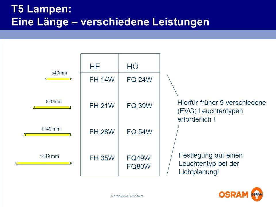 Nordelektro Lichtforum HEHO FH 14WFQ 24W FH 21WFQ 39W FH 28WFQ 54W FH 35W FQ49W FQ80W 549mm 849mm 1449 mm 1149 mm Hierfür früher 9 verschiedene (EVG)