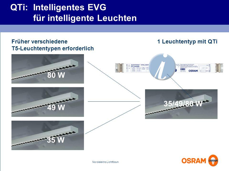 Nordelektro Lichtforum 80 W 49 W 35 W Früher verschiedene T5-Leuchtentypen erforderlich 1 Leuchtentyp mit QTi 35/49/80 W QTi:Intelligentes EVG für int