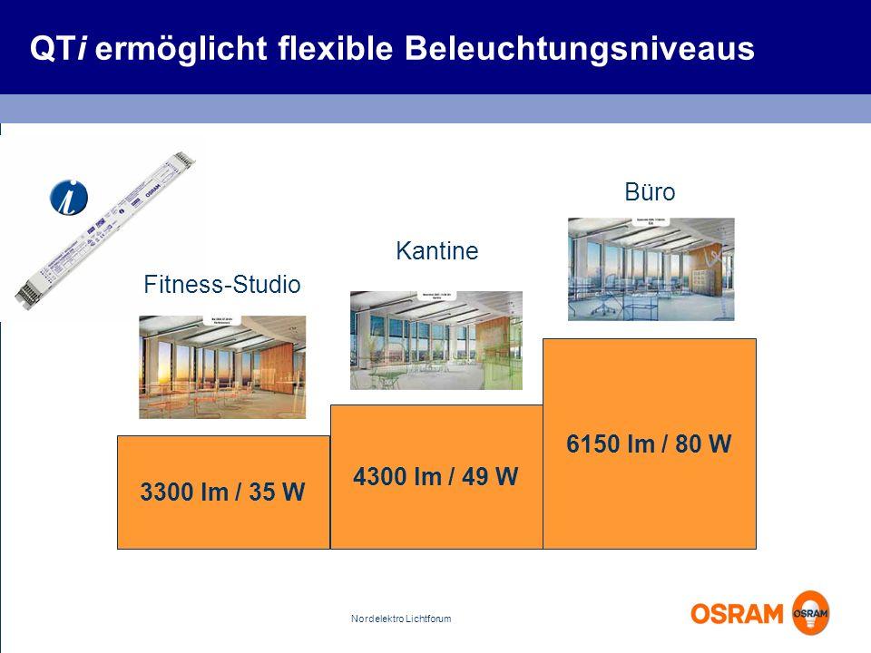 Nordelektro Lichtforum 4300 lm / 49 W Kantine 6150 lm / 80 W Büro 3300 lm / 35 W Fitness-Studio QTi ermöglicht flexible Beleuchtungsniveaus