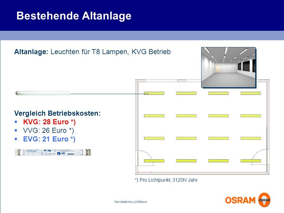 Nordelektro Lichtforum Bestehende Altanlage Altanlage: Leuchten für T8 Lampen, KVG Betrieb Vergleich Betriebskosten: KVG: 28 Euro *) VVG: 26 Euro *) E