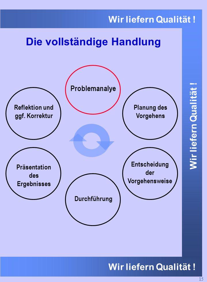 Wir liefern Qualität ! Die vollständige Handlung 15 Problemanalye Präsentation des Ergebnisses Entscheidung der Vorgehensweise Durchführung Planung de