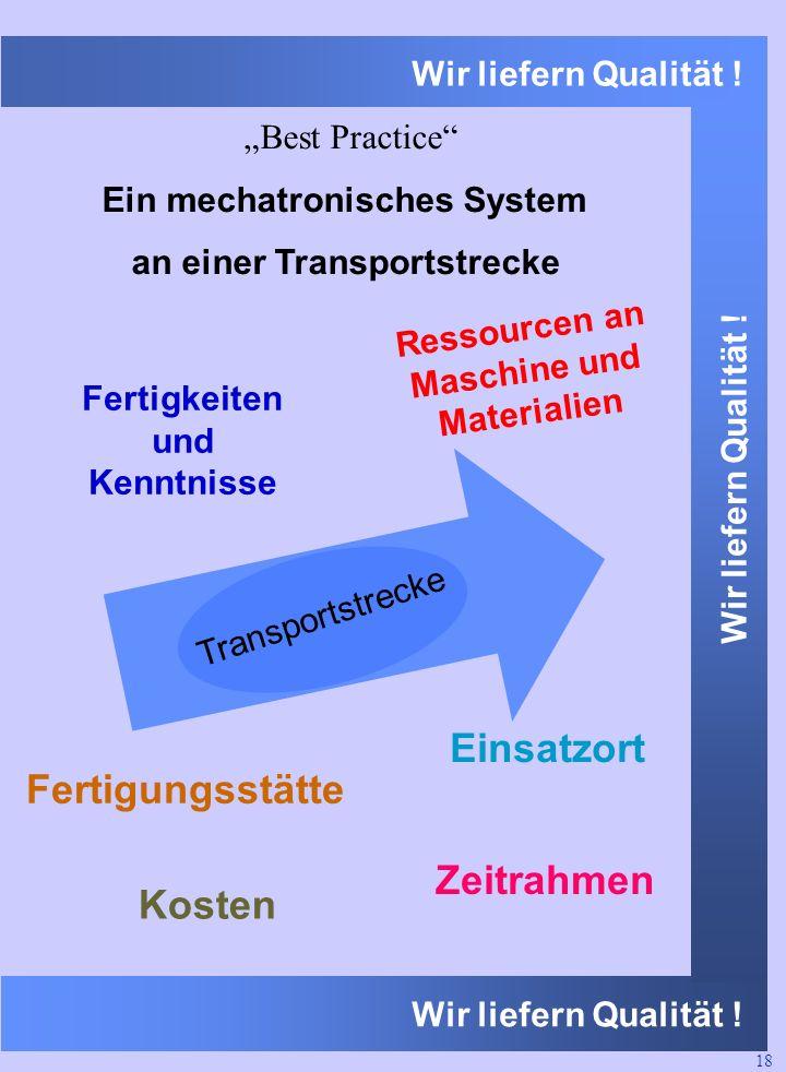 Wir liefern Qualität ! 18 Best Practice Ein mechatronisches System an einer Transportstrecke Transportstrecke Ressourcen an Maschine und Materialien F