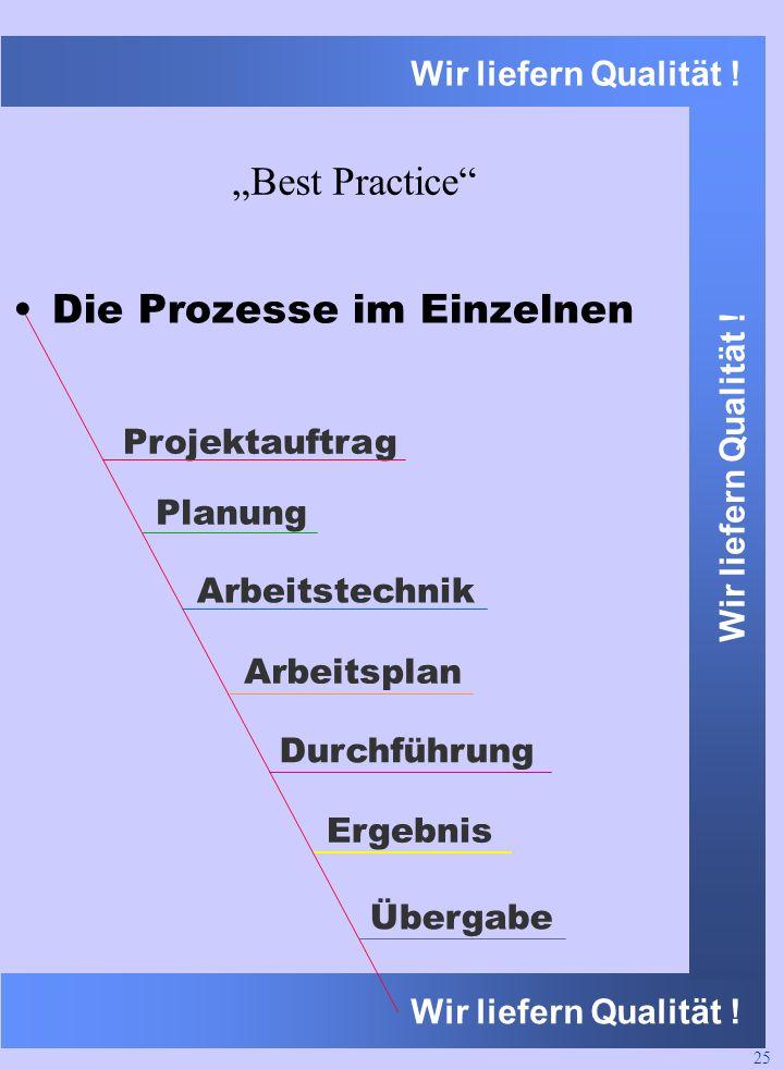 Wir liefern Qualität ! Best Practice 25 Projektauftrag Planung Arbeitstechnik Arbeitsplan Ergebnis Durchführung Übergabe Die Prozesse im Einzelnen