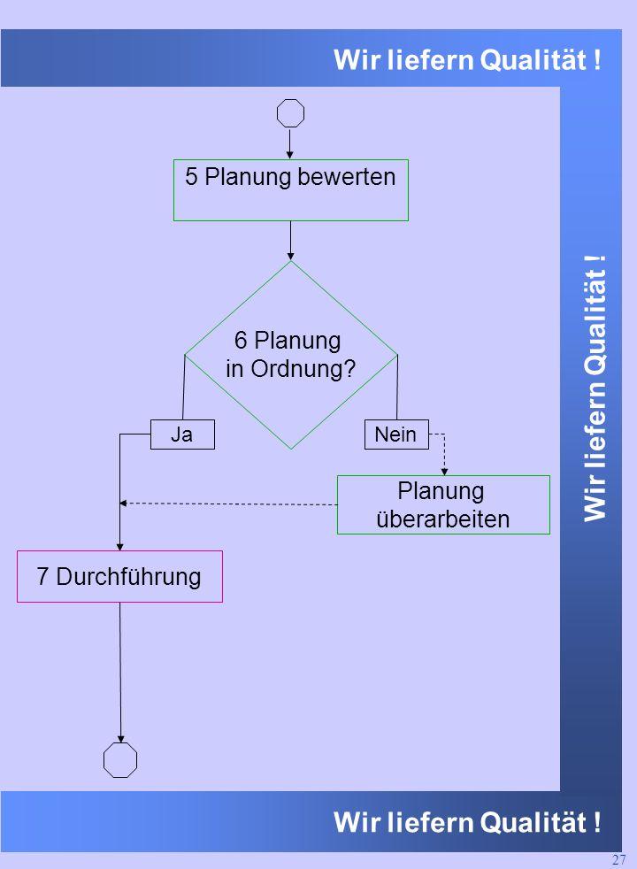 Wir liefern Qualität ! 5 Planung bewerten 6 Planung in Ordnung? NeinJa Planung überarbeiten 7 Durchführung 27