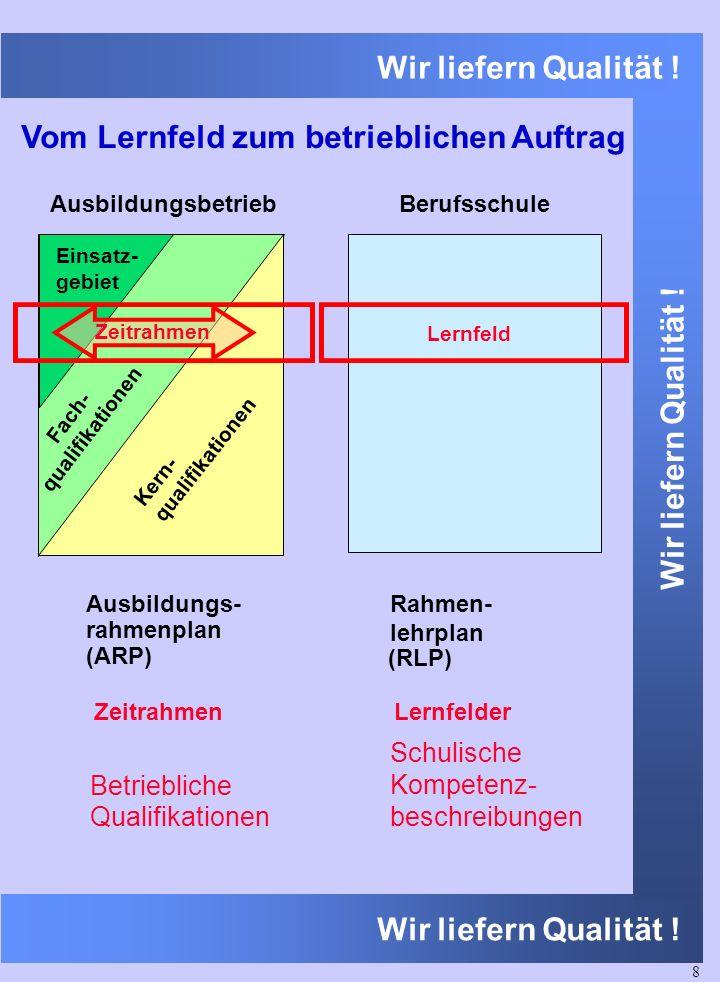 Wir liefern Qualität ! Vom Lernfeld zum betrieblichen Auftrag Ausbildungs- rahmenplan (ARP) Rahmen- lehrplan (RLP) Berufsschule Zeitrahmen Betrieblich