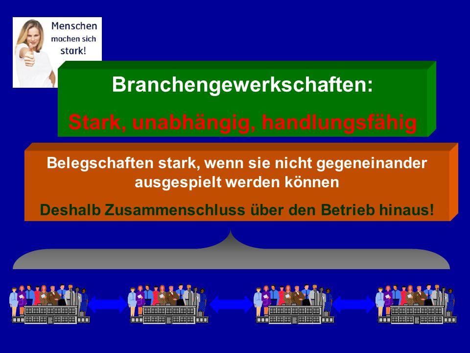 Belegschaften stark, wenn sie nicht gegeneinander ausgespielt werden können Deshalb Zusammenschluss über den Betrieb hinaus! Branchengewerkschaften: S