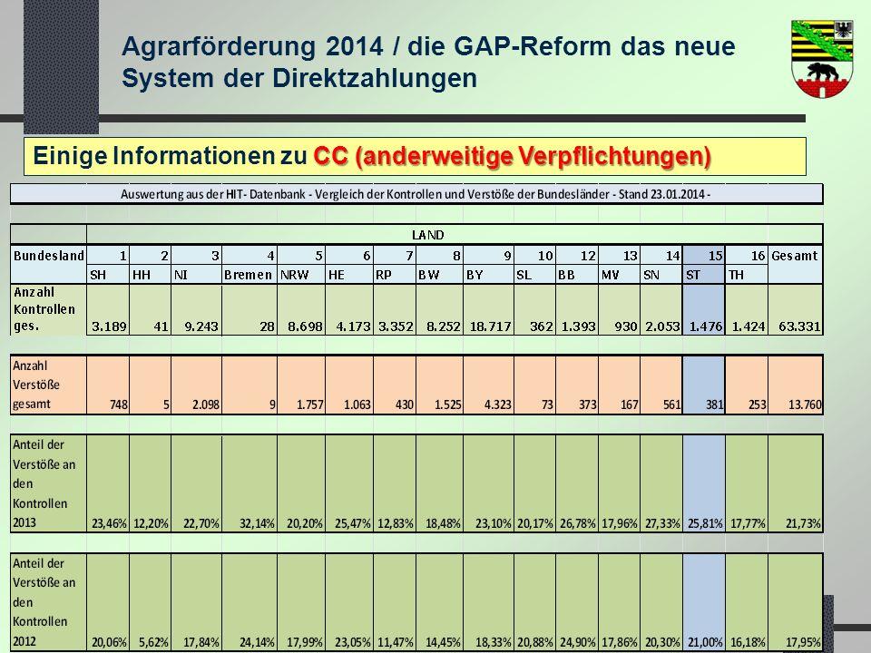 Agrarförderung 2014 / die GAP-Reform das neue System der Direktzahlungen Informationsveranstaltung ALFF Mitte, Halberstadt, 03.04.2014 CC(anderweitige Verpflichtungen) Einige Informationen zu CC (anderweitige Verpflichtungen) 2