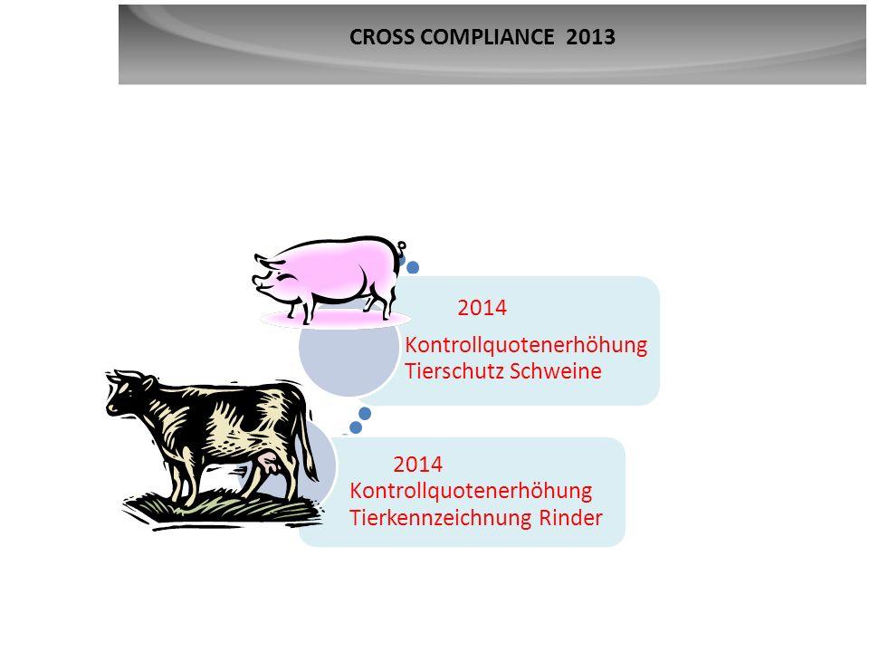 CROSS COMPLIANCE 2013 2014 Kontrollquotenerhöhung Tierkennzeichnung Rinder 2014 Kontrollquotenerhöhung Tierschutz Schweine