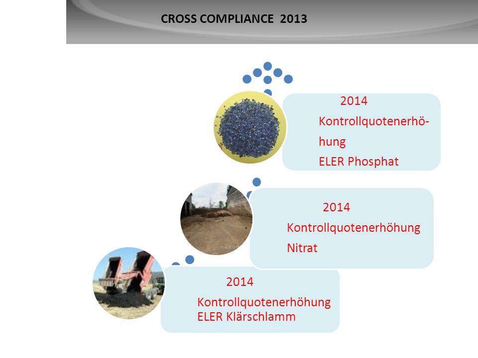 CROSS COMPLIANCE 2013 2014 Kontrollquotenerhöhung ELER Klärschlamm 2014 Kontrollquotenerhöhung Nitrat 2014 Kontrollquotenerhö- hung ELER Phosphat