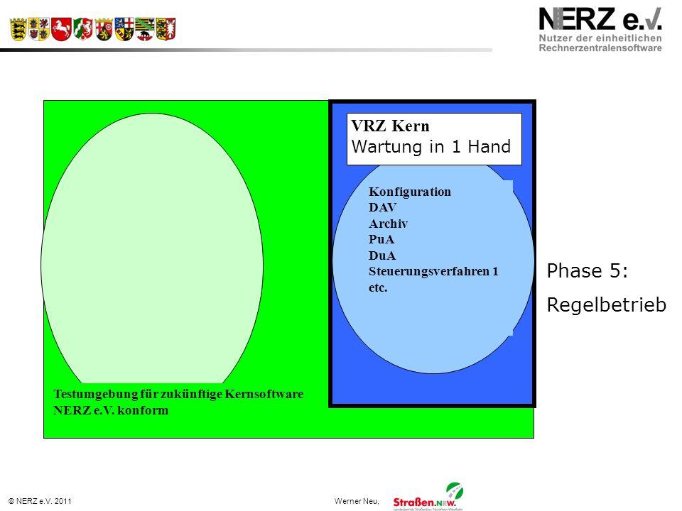 © NERZ e.V. 2011Werner Neu, Konfiguration DAV Archiv PuA DuA Steuerungsverfahren 1 etc.