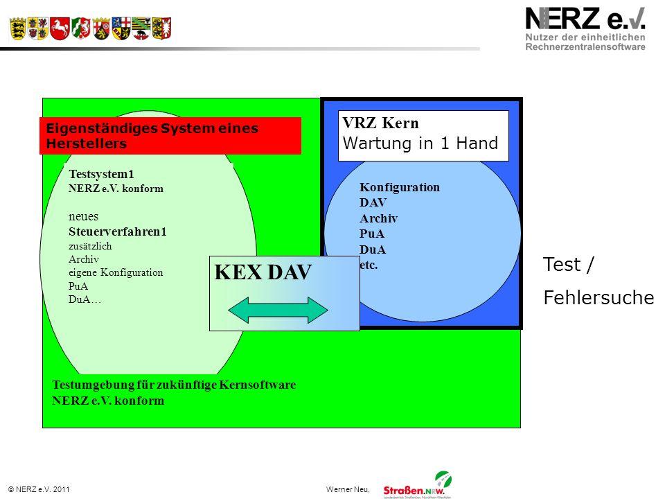 © NERZ e.V. 2011Werner Neu, Testsystem1 NERZ e.V. konform neues Steuerverfahren1 zusätzlich Archiv eigene Konfiguration PuA DuA… Konfiguration DAV Arc