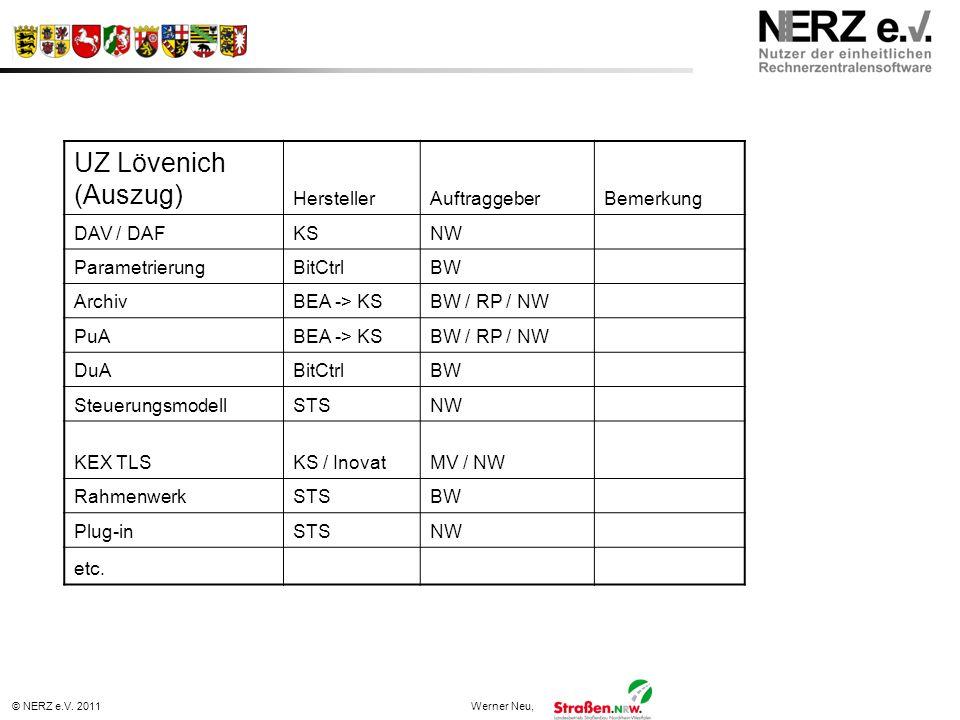 © NERZ e.V. 2011Werner Neu, UZ Lövenich (Auszug) HerstellerAuftraggeberBemerkung DAV / DAFKSNW ParametrierungBitCtrlBW ArchivBEA -> KSBW / RP / NW PuA