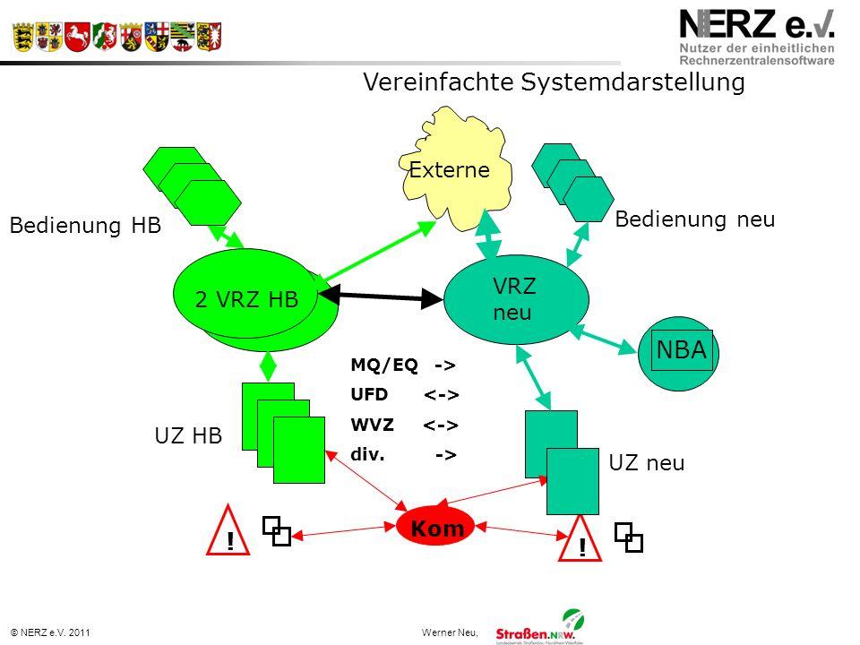 © NERZ e.V. 2011Werner Neu, Kom UZ neu UZ HB . 2 VRZ HB VRZ neu Externe .