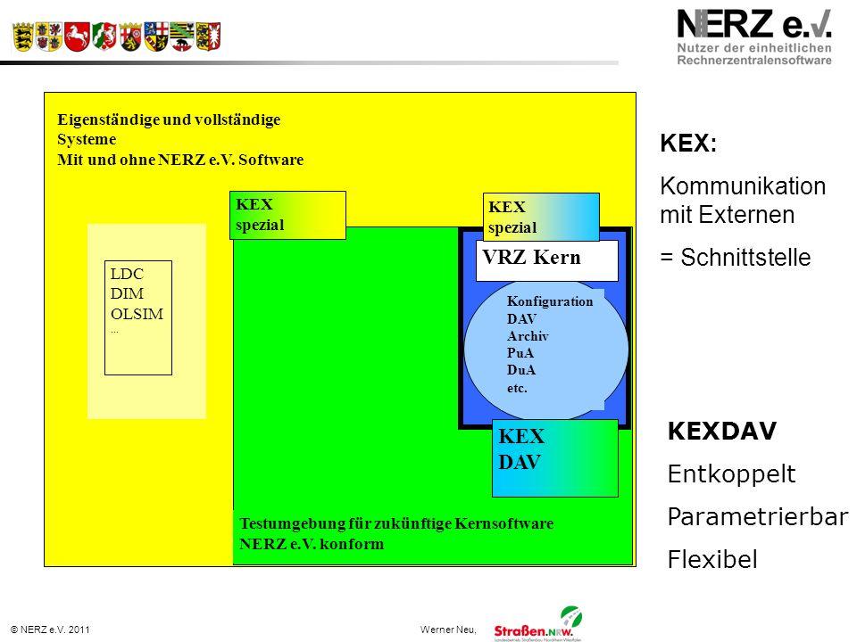 © NERZ e.V. 2011Werner Neu, VRZ Kern Konfiguration DAV Archiv PuA DuA etc. Eigenständige und vollständige Systeme Mit und ohne NERZ e.V. Software Test