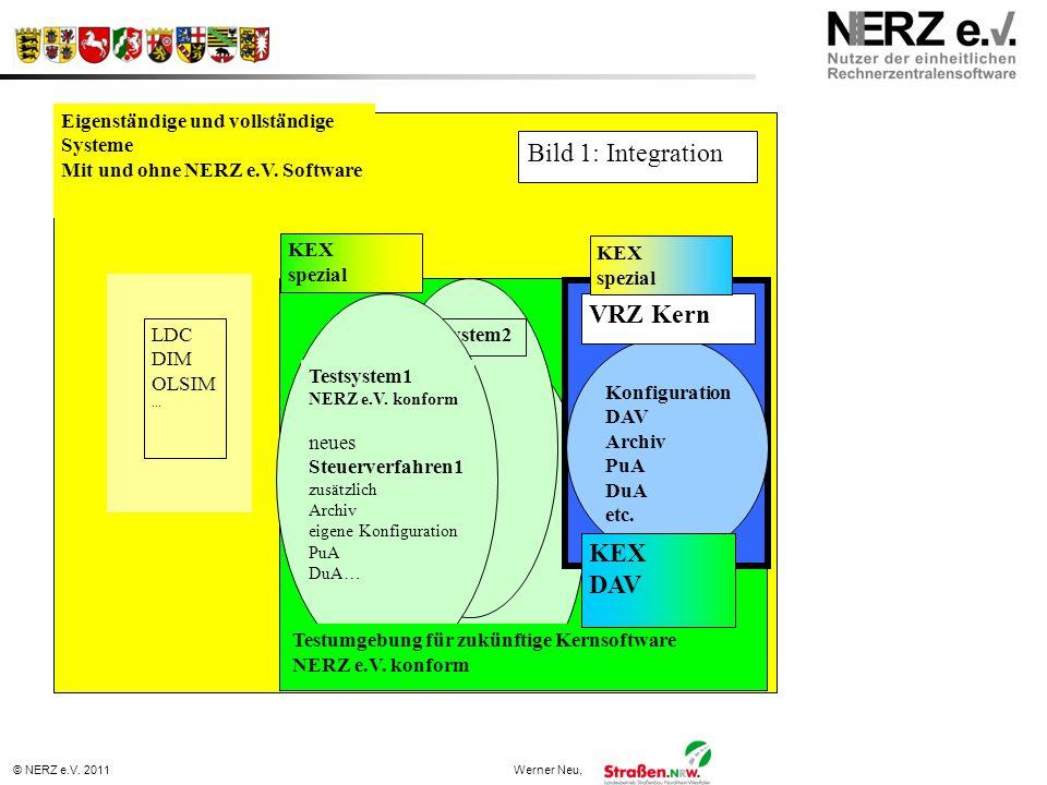 © NERZ e.V. 2011Werner Neu, Testsystem2 ^2 Testsystem1 NERZ e.V. konform neues Steuerverfahren1 zusätzlich Archiv eigene Konfiguration PuA DuA… VRZ Ke