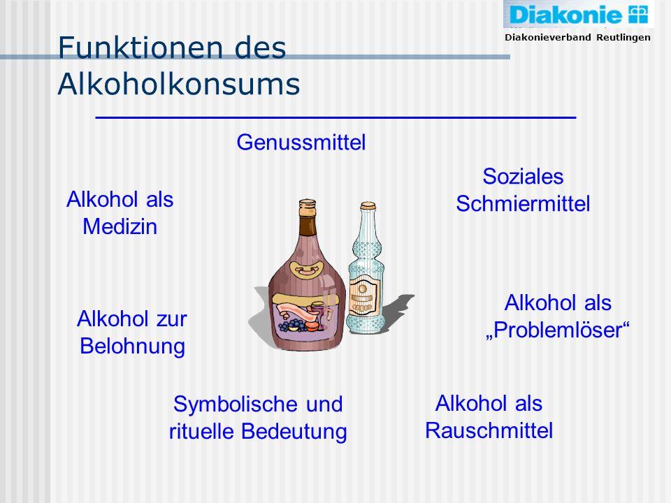 Diakonieverband Reutlingen Funktionen des Alkoholkonsums Alkohol als Problemlöser Alkohol als Medizin Genussmittel Soziales Schmiermittel Alkohol zur