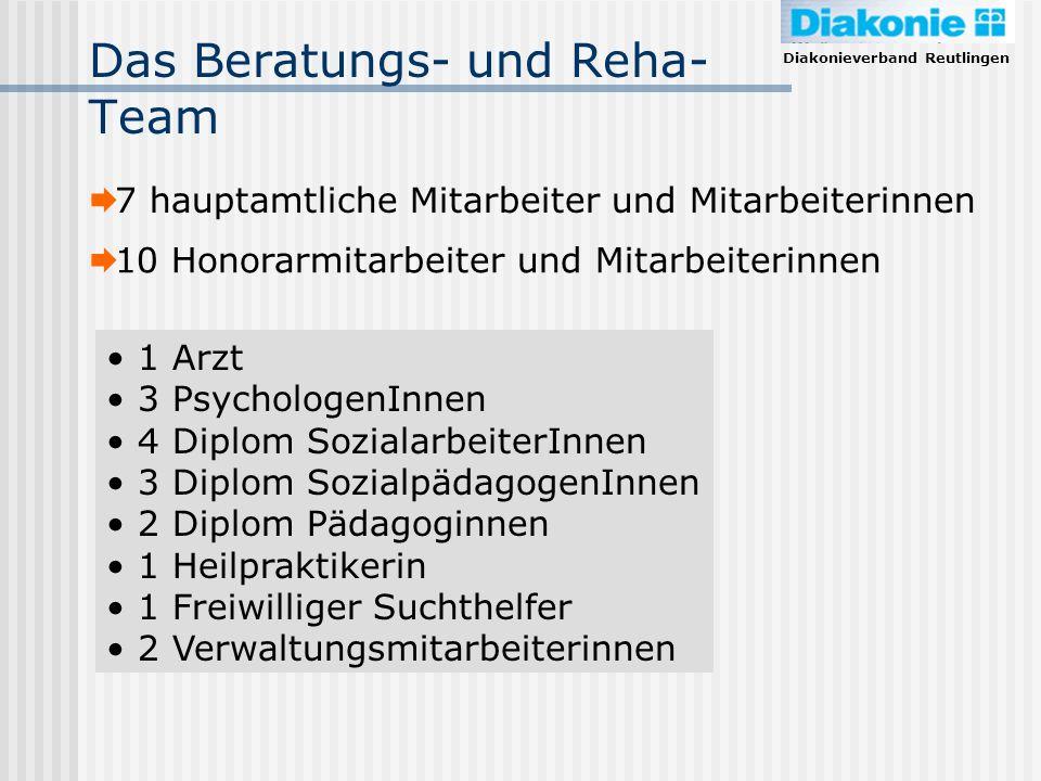 Diakonieverband Reutlingen Das Beratungs- und Reha- Team 7 hauptamtliche Mitarbeiter und Mitarbeiterinnen 10 Honorarmitarbeiter und Mitarbeiterinnen 1