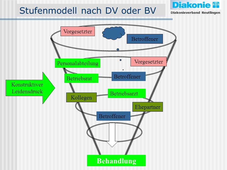 Diakonieverband Reutlingen Stufenmodell nach DV oder BV Behandlung Betroffener Betriebsrat Betriebsarzt Personalabteilung Vorgesetzter Kollegen Ehepar