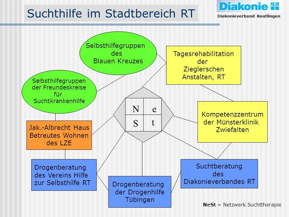 Diakonieverband Reutlingen Suchtberatung des Diakonieverbandes RT Kompetenzzentrum der Münsterklinik Zwiefalten Drogenberatung der Drogenhilfe Tübinge