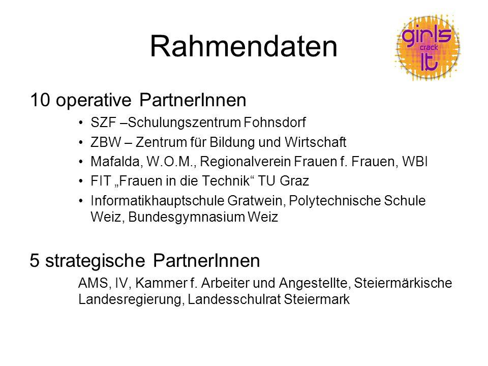 Rahmendaten 10 operative PartnerInnen SZF –Schulungszentrum Fohnsdorf ZBW – Zentrum für Bildung und Wirtschaft Mafalda, W.O.M., Regionalverein Frauen f.