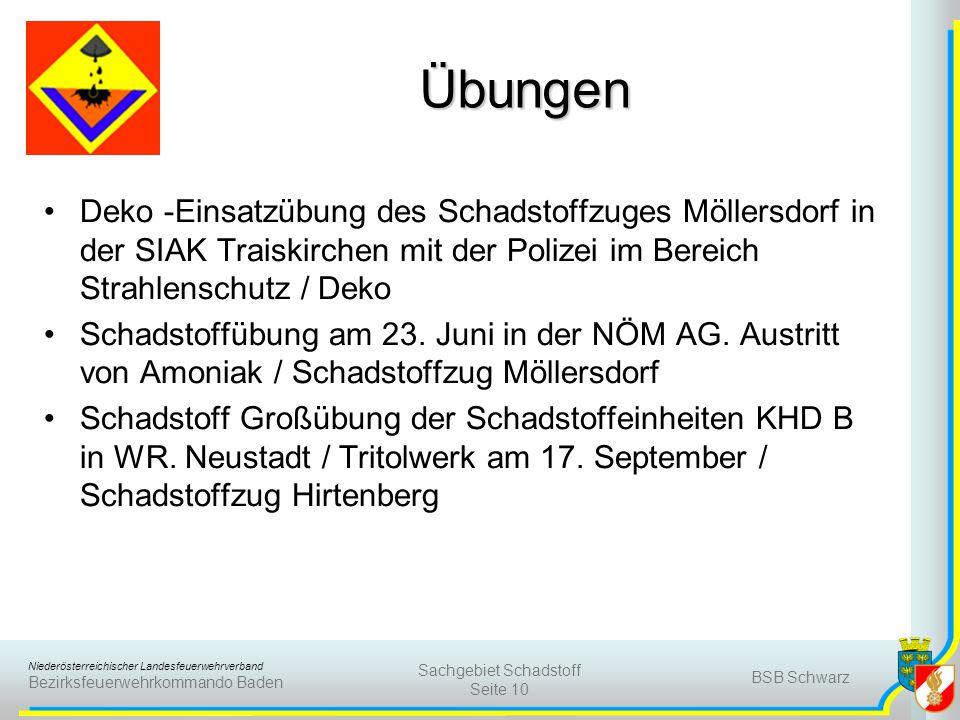 Niederösterreichischer Landesfeuerwehrverband Bezirksfeuerwehrkommando Baden BSB Schwarz Sachgebiet Schadstoff Seite 10 Übungen Deko -Einsatzübung des
