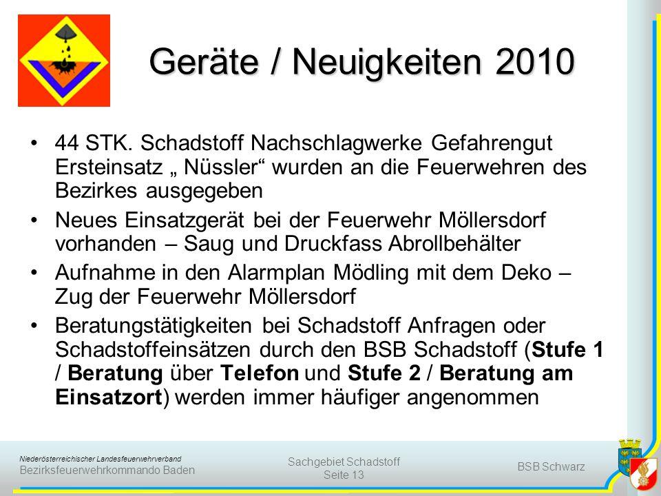 Niederösterreichischer Landesfeuerwehrverband Bezirksfeuerwehrkommando Baden BSB Schwarz Sachgebiet Schadstoff Seite 13 Geräte / Neuigkeiten 2010 44 S