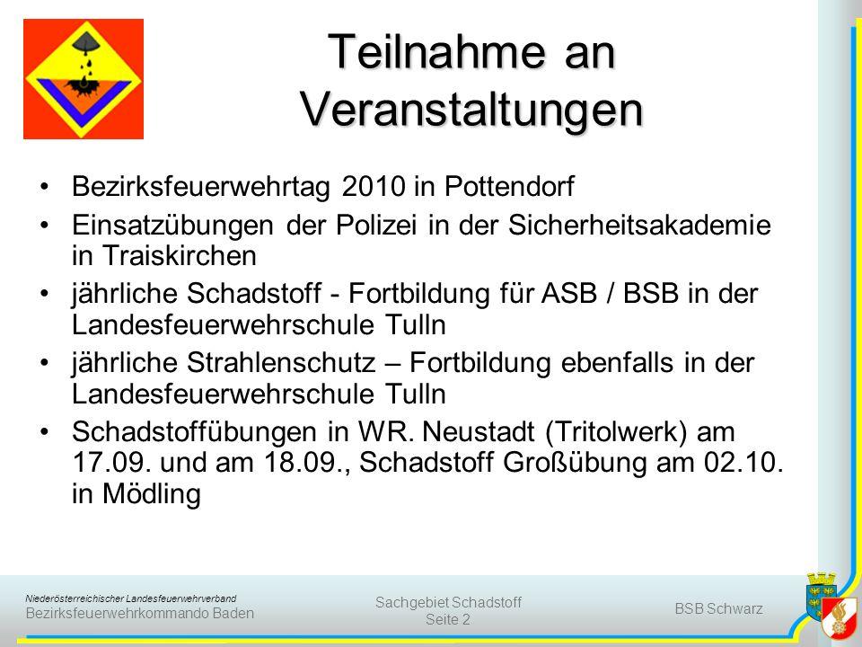 Niederösterreichischer Landesfeuerwehrverband Bezirksfeuerwehrkommando Baden BSB Schwarz Sachgebiet Schadstoff Seite 13 Geräte / Neuigkeiten 2010 44 STK.