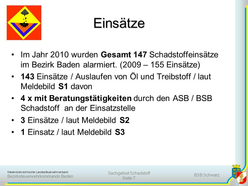 Niederösterreichischer Landesfeuerwehrverband Bezirksfeuerwehrkommando Baden BSB Schwarz Sachgebiet Schadstoff Seite 7 Einsätze Im Jahr 2010 wurden Ge