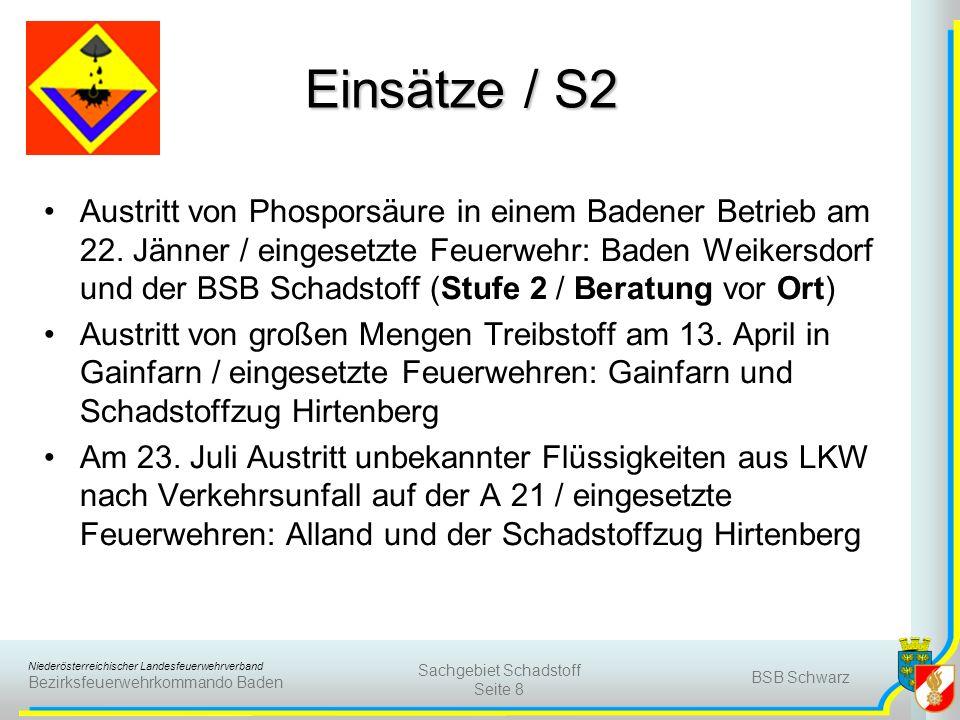 Niederösterreichischer Landesfeuerwehrverband Bezirksfeuerwehrkommando Baden Einsätze / S3 Am 29.