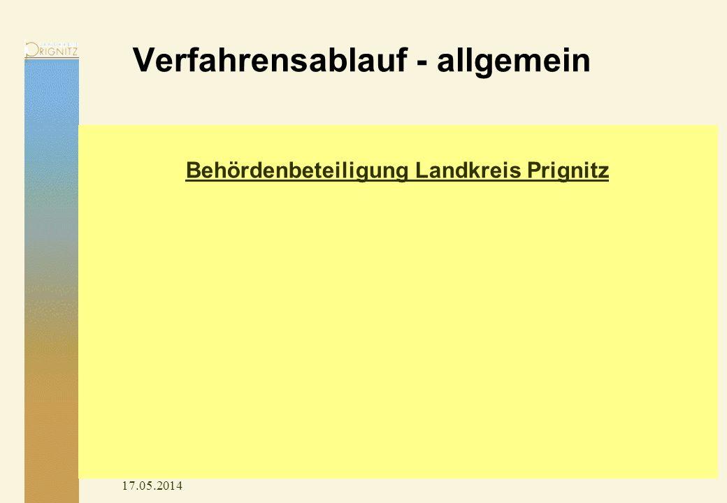 Verfahrensablauf - allgemein 17.05.2014 Behördenbeteiligung Landkreis Prignitz