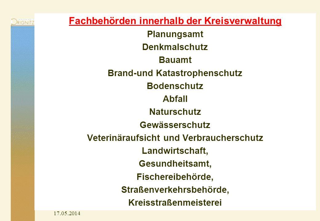 17.05.2014 Fachbehörden innerhalb der Kreisverwaltung Planungsamt Denkmalschutz Bauamt Brand-und Katastrophenschutz Bodenschutz Abfall Naturschutz Gew