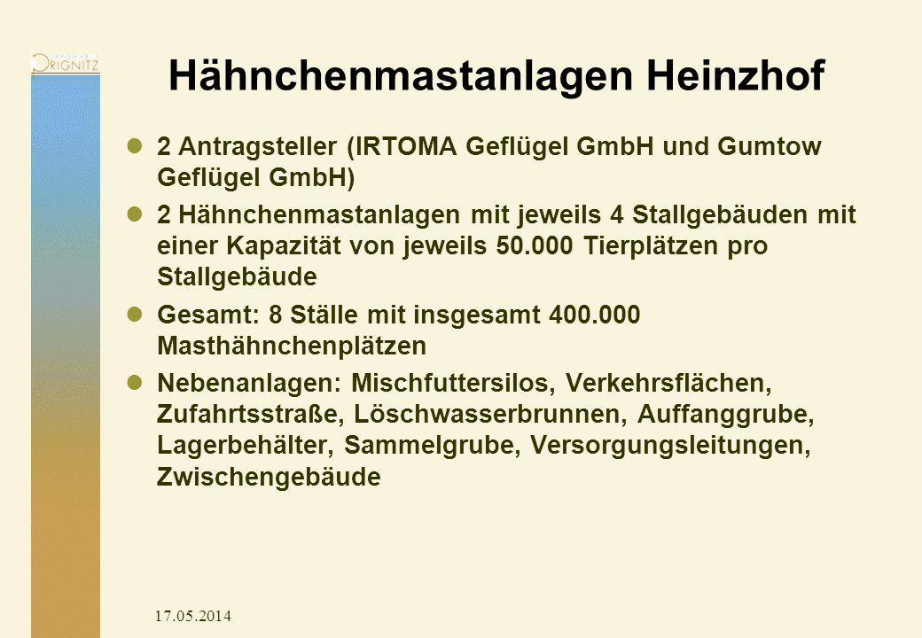 17.05.2014 Hähnchenmastanlagen Heinzhof 2 Antragsteller (IRTOMA Geflügel GmbH und Gumtow Geflügel GmbH) 2 Hähnchenmastanlagen mit jeweils 4 Stallgebäuden mit einer Kapazität von jeweils 50.000 Tierplätzen pro Stallgebäude Gesamt: 8 Ställe mit insgesamt 400.000 Masthähnchenplätzen Nebenanlagen: Mischfuttersilos, Verkehrsflächen, Zufahrtsstraße, Löschwasserbrunnen, Auffanggrube, Lagerbehälter, Sammelgrube, Versorgungsleitungen, Zwischengebäude