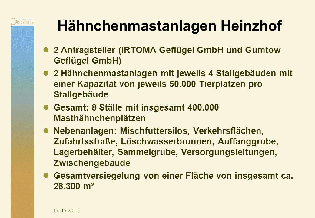 17.05.2014 Hähnchenmastanlagen Heinzhof 2 Antragsteller (IRTOMA Geflügel GmbH und Gumtow Geflügel GmbH) 2 Hähnchenmastanlagen mit jeweils 4 Stallgebäuden mit einer Kapazität von jeweils 50.000 Tierplätzen pro Stallgebäude Gesamt: 8 Ställe mit insgesamt 400.000 Masthähnchenplätzen Nebenanlagen: Mischfuttersilos, Verkehrsflächen, Zufahrtsstraße, Löschwasserbrunnen, Auffanggrube, Lagerbehälter, Sammelgrube, Versorgungsleitungen, Zwischengebäude Gesamtversiegelung von einer Fläche von insgesamt ca.