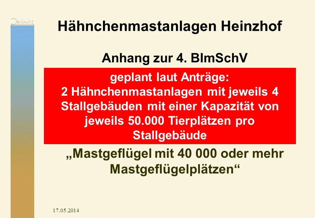 Hähnchenmastanlagen Heinzhof Anhang zur 4.BImSchV Nr.
