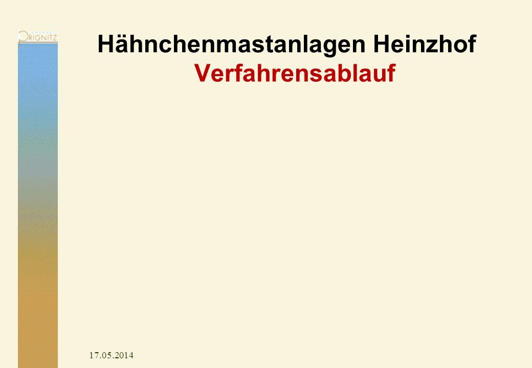 Hähnchenmastanlagen Heinzhof 17.05.2014 Verfahrensablauf
