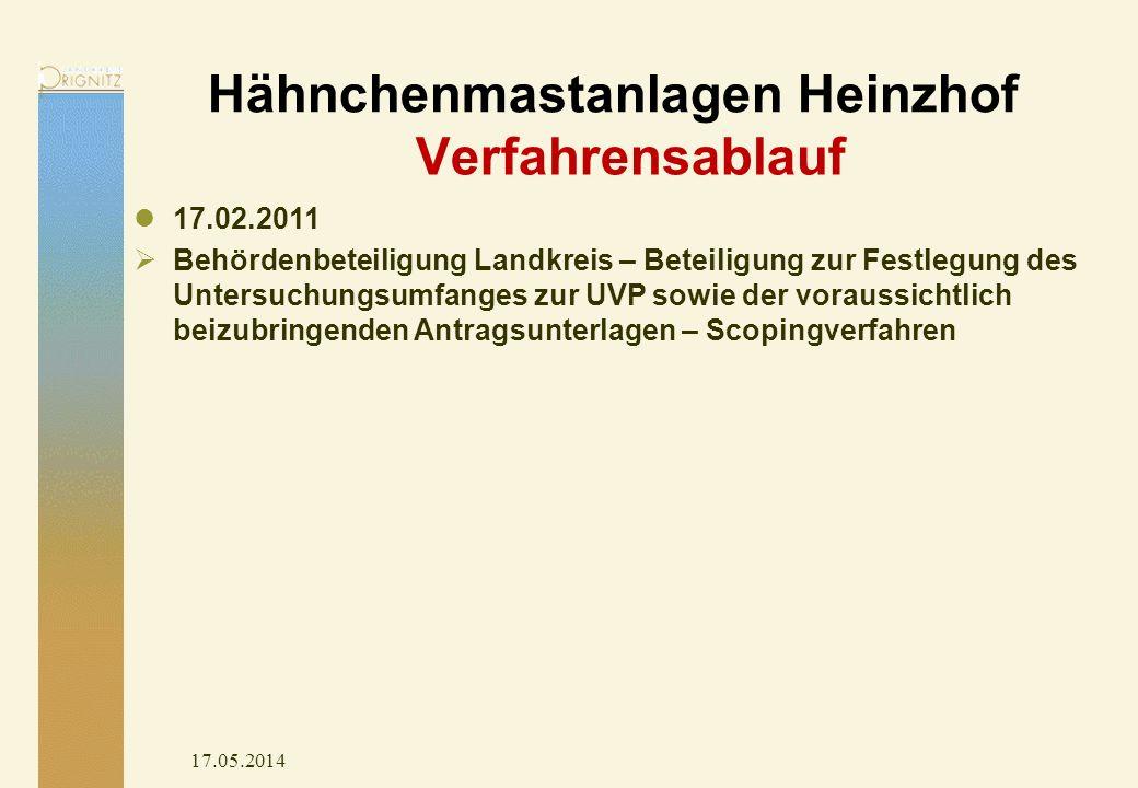 Hähnchenmastanlagen Heinzhof 17.05.2014 17.02.2011 Behördenbeteiligung Landkreis – Beteiligung zur Festlegung des Untersuchungsumfanges zur UVP sowie der voraussichtlich beizubringenden Antragsunterlagen – Scopingverfahren Verfahrensablauf