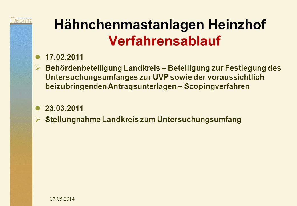 Hähnchenmastanlagen Heinzhof 17.05.2014 17.02.2011 Behördenbeteiligung Landkreis – Beteiligung zur Festlegung des Untersuchungsumfanges zur UVP sowie