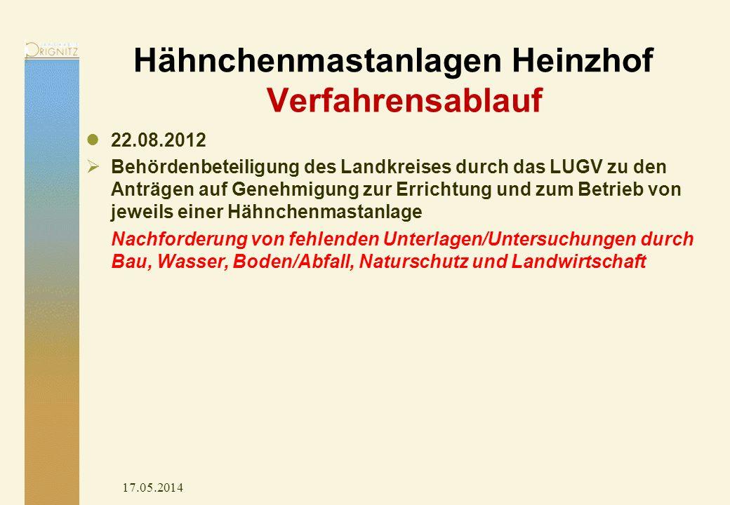 Hähnchenmastanlagen Heinzhof 17.05.2014 22.08.2012 Behördenbeteiligung des Landkreises durch das LUGV zu den Anträgen auf Genehmigung zur Errichtung u