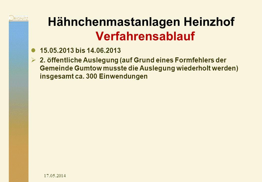 Hähnchenmastanlagen Heinzhof 17.05.2014 15.05.2013 bis 14.06.2013 2. öffentliche Auslegung (auf Grund eines Formfehlers der Gemeinde Gumtow musste die