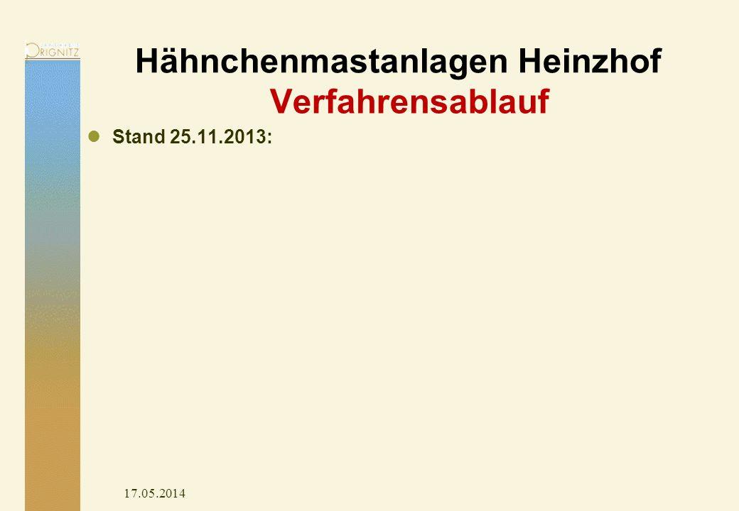 Hähnchenmastanlagen Heinzhof 17.05.2014 Stand 25.11.2013: Verfahrensablauf