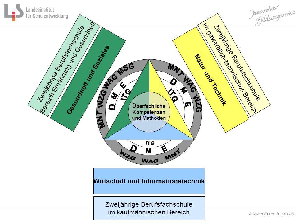 Von Bildungsstandards zu kompetenzorientiertem Unterricht Dr. Brigitte Weiske / Januar 2010 Überfachliche Kompetenzen und Methoden Gesundheit und Sozi